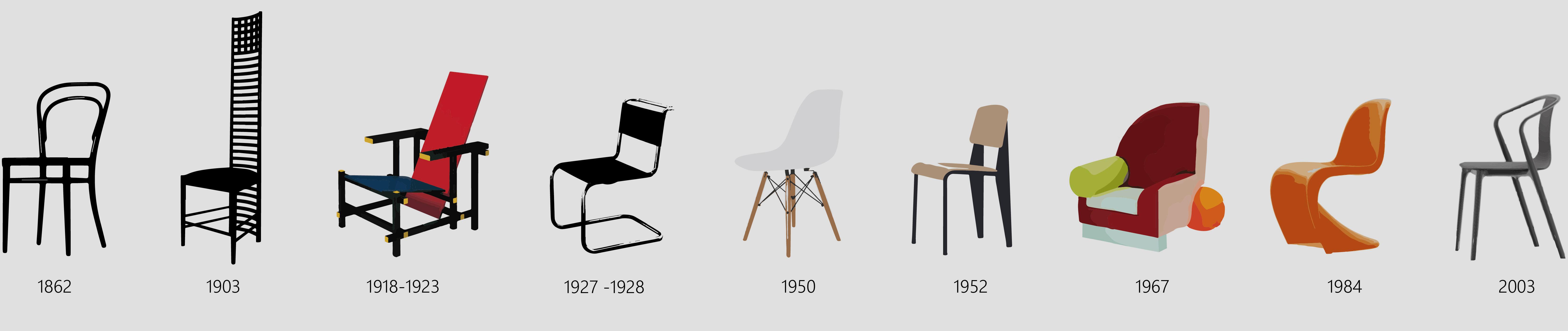 Designgeschichte, integriertes Produktdesign, Hochschule Coburg